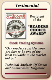 "Recipient of the ""Readers Choice Award"" - Technical Analysis of Stocks and Commodities Magazine"